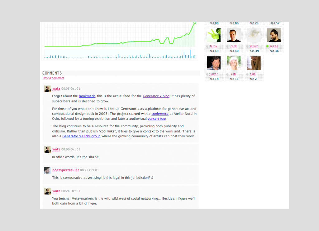 Meta-Markets stock page discussion interface, 2007