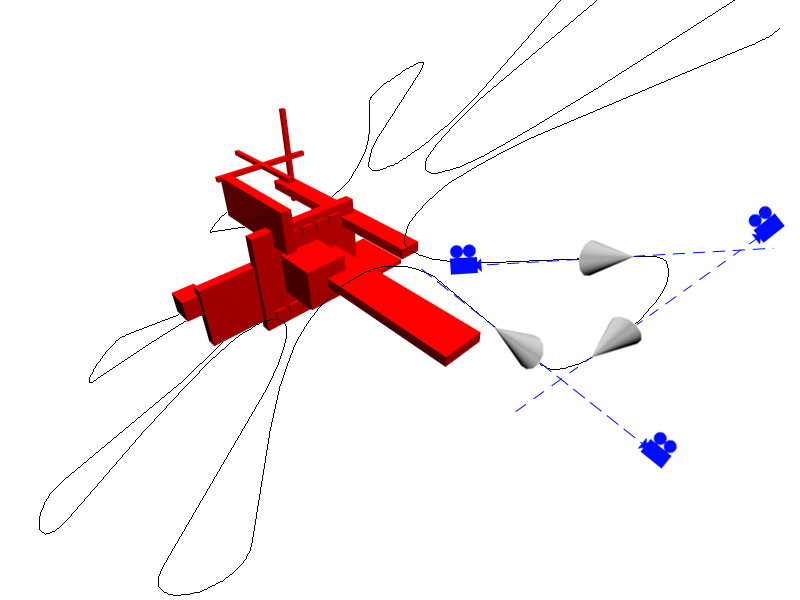 Diagram showing the way camera moves on a three-dimensional path.