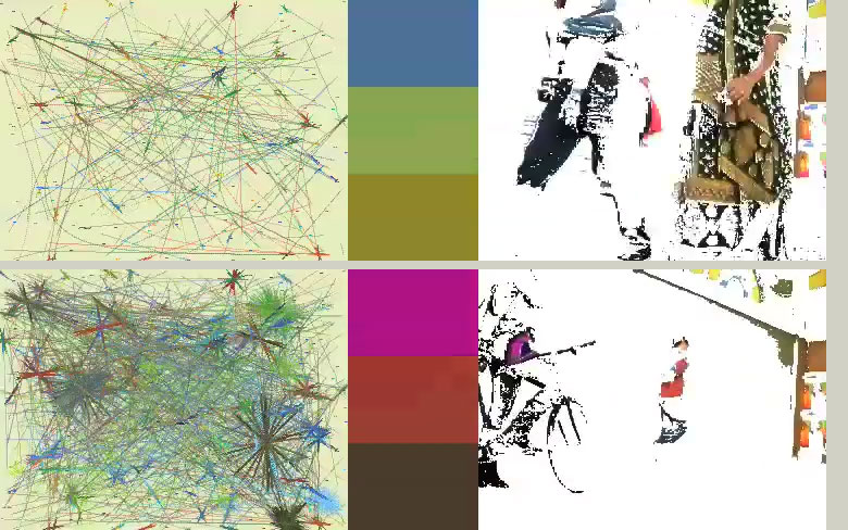 Live capture from the streets of Cambridge, MA, showing the captured human figures, dominant color information from the image as abstract boxes, and the complex network of color generated from the moving color boxes.