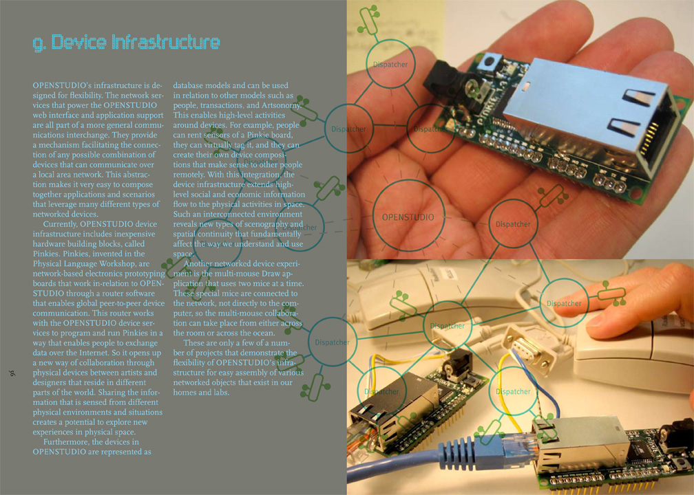 Open I/O was part of the device ecosystem of OPENSTUDIO. Excerpt from OPENSTUDIO book.