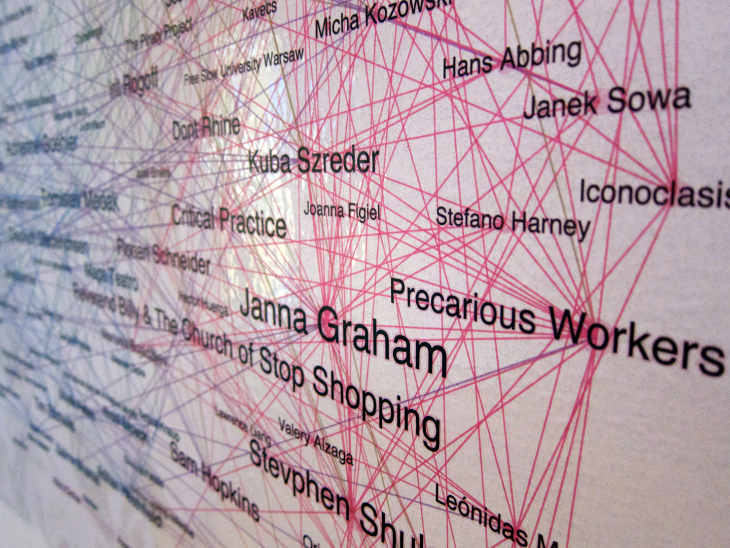 "Detail view, ""Collaboration Network""  of Truth is Concrete Marathon, Graz, 2012"