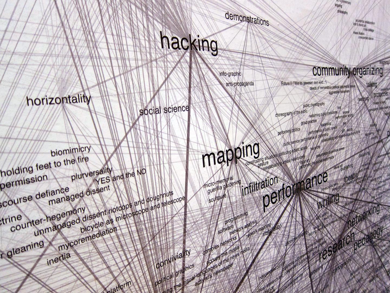 "Detail view ""Tactic Similarity Network"" of Truth is Concrete Marathon, Graz, 2012"