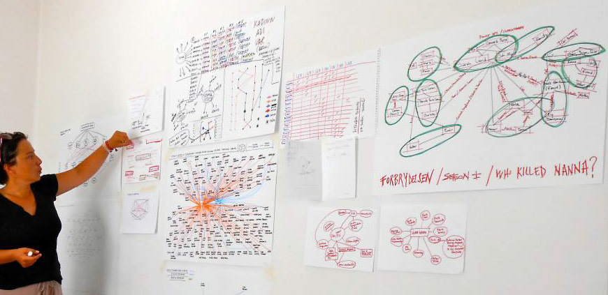 networkmapping-workshop-istanbul-2013