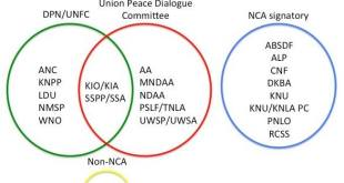 NCA နှင့် မွန်ပြည်သစ်ပါတီအကြပ်အတည်း
