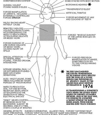 Mind Control Technology document leaked