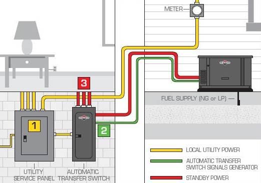 diagram kohler standby generator wiring diagram full