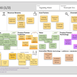 Product Canvas - Ellen Gottesdiener