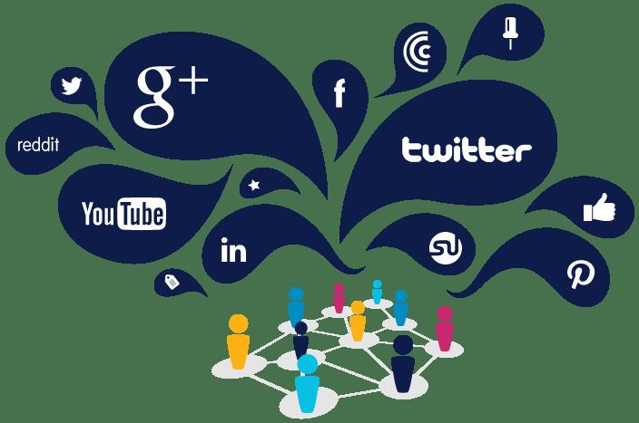 social media Social media bursasite romania social media campanii de promovare ramnicu sarat constructii de website uri webdesign website site uri buzau