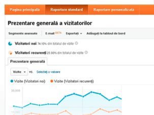 google analytics Google Analytics bursasite google analytics instrumente de analiza website ramnicu sarat site buzau