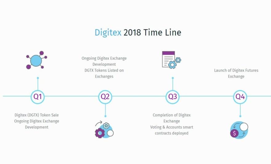 Digitex_1