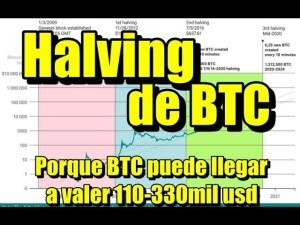 Lee más sobre el artículo Halving de BTC y porque puede subir hasta 330mil usd