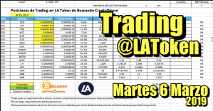 Lee más sobre el artículo Trading @LAToken… Martes 5 Marzo