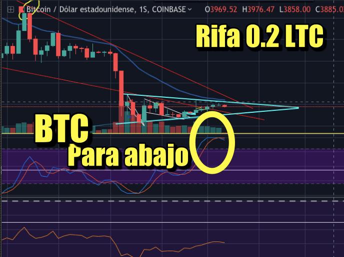 En este momento estás viendo Rifa 0 2 LTC y Precio de Bitcoin y Alts lentamente hacia abajo