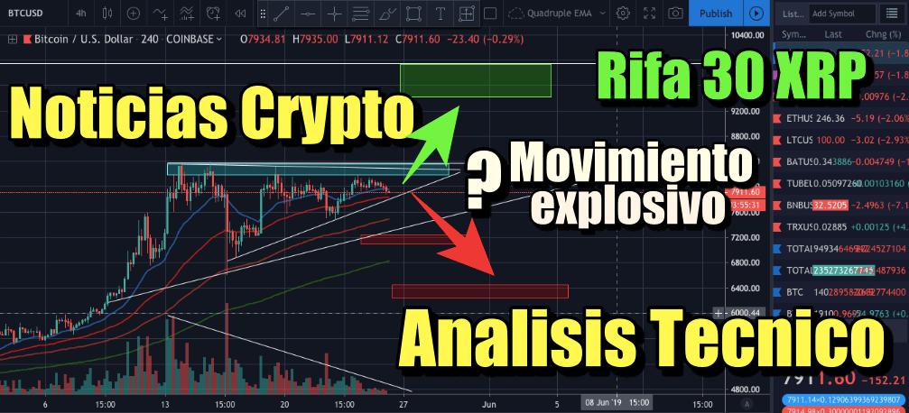En este momento estás viendo Rifa 30 XRP + Noticias Crypto y tendencias + Análisis Tecnico y Proximo Movimiento Explosivo