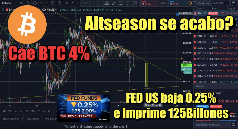 En este momento estás viendo Se acabo el AltSeason? Bitcoin baja 4% y la FED recorta taza de interes en 0 25% e inyectan $125 Bil