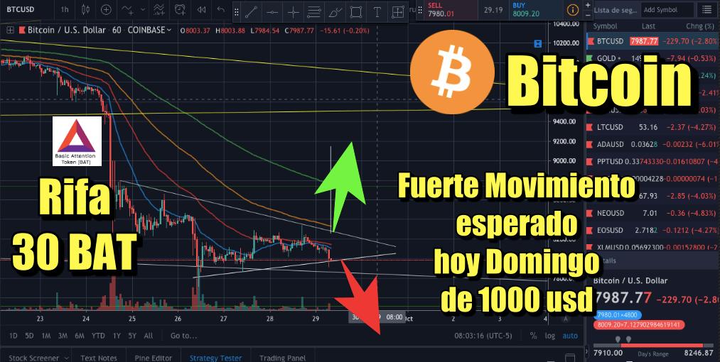 En este momento estás viendo Bitcoin Movimiento explosivo hoy Domingo? + Rifa de 30 BAT + noticias crypto