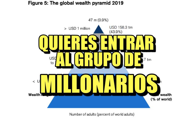 En este momento estás viendo Quieres ser de el grupo de Millonarios del mundo?