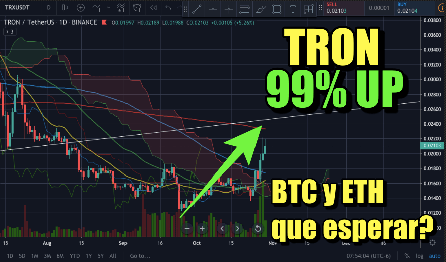 En este momento estás viendo TRON por las nubes con 99%? Que esperar de Bitcoin y ETH?