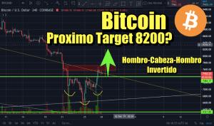 Lee más sobre el artículo Bitcoin proximo precio objetivo 8200? Hombro cabeza hombre invertido