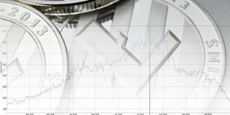 Lee más sobre el artículo Hash rate de Litecoin cae más de 60% desde su último halving