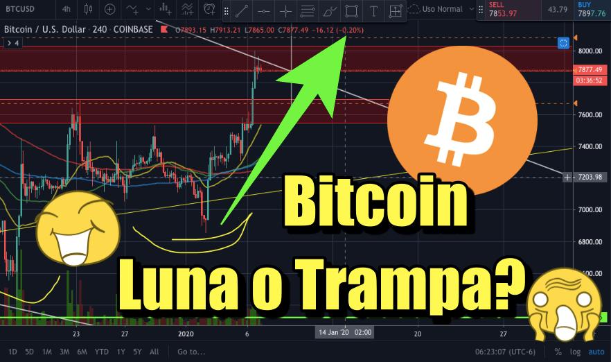 En este momento estás viendo Bitcoin a la Luna o es una Trampa este movimiento?
