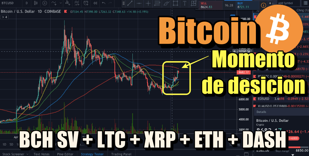 En este momento estás viendo Bitcoin en un momento MUY IMPORTANTE de decisión