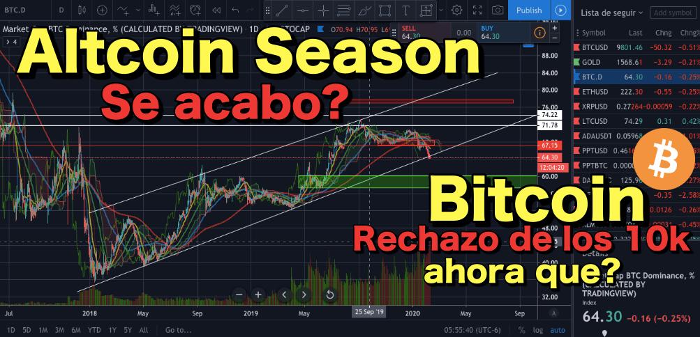 En este momento estás viendo Altcoin Season se acabo? Bitcoin rechazado por los 10k y ahora que?