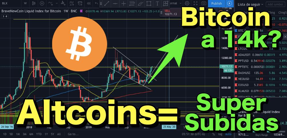En este momento estás viendo WOW Bitcoin a 14k pronto? Altcoins super movimientos explosivos
