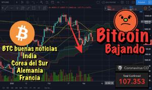 Lee más sobre el artículo Bitcoin en caida libre? Noticas importantes sobre Bitcoin