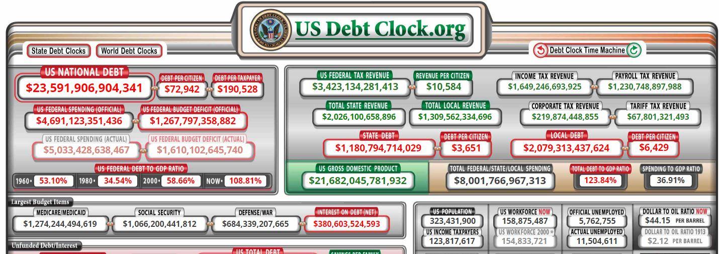 En este momento estás viendo La Fed otorgará hasta $ 4 Trillones en préstamos a empresas para rescatar la economía estadounidense, dice Mnuchin