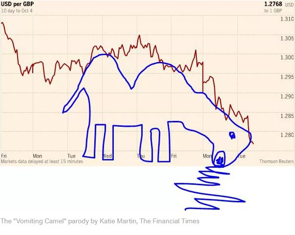 grafica dinosaurio