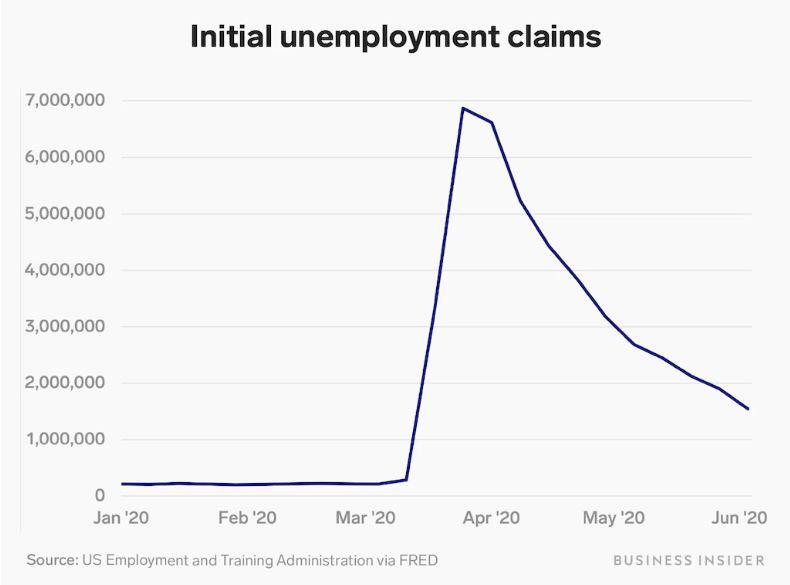 desempleo semana 24