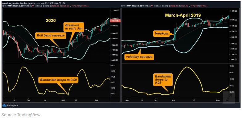volatilidad 2