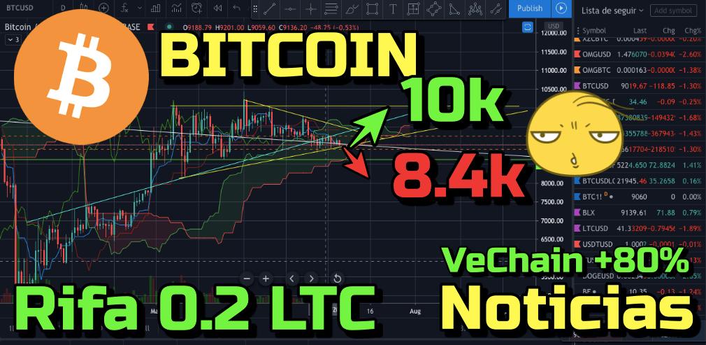 Lee más sobre el artículo Bitcoin a 8400 o a 10,000??  Rifa de 0.2 LTC y Noticias importantes del mundo crypto !!!