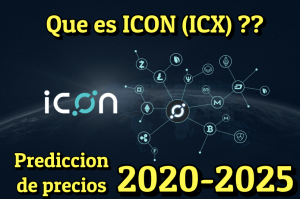 Lee más sobre el artículo ICON (ICX) Que es??? Prediccion de precios 2020-2025… Me conviene Invertir??