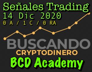 Lee más sobre el artículo Señales de Trading 12/14/2020 (0 C / 1 A / 0 RA)