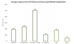 Lee más sobre el artículo Los comerciantes giran a Bitcoin esperando un cuarto trimestre tranquilo para Altcoins