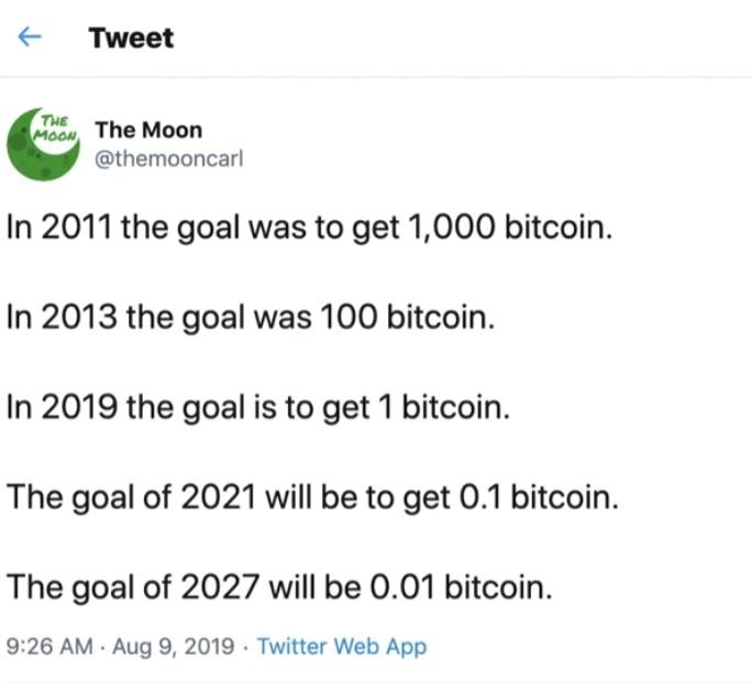 En este momento estás viendo Target 2019 = 1 btc