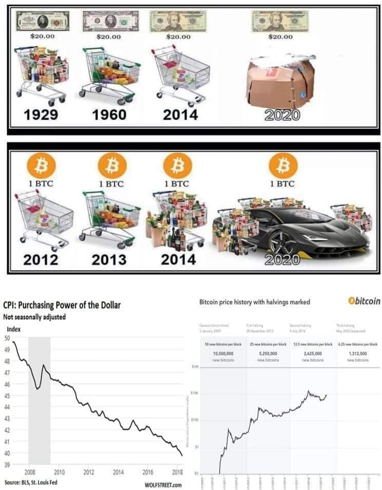 En este momento estás viendo Por esto y mucho mas invierte en Crypto !!