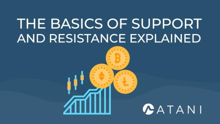 Lee más sobre el artículo ATANI: Los fundamentos del soporte y la resistencia explicados