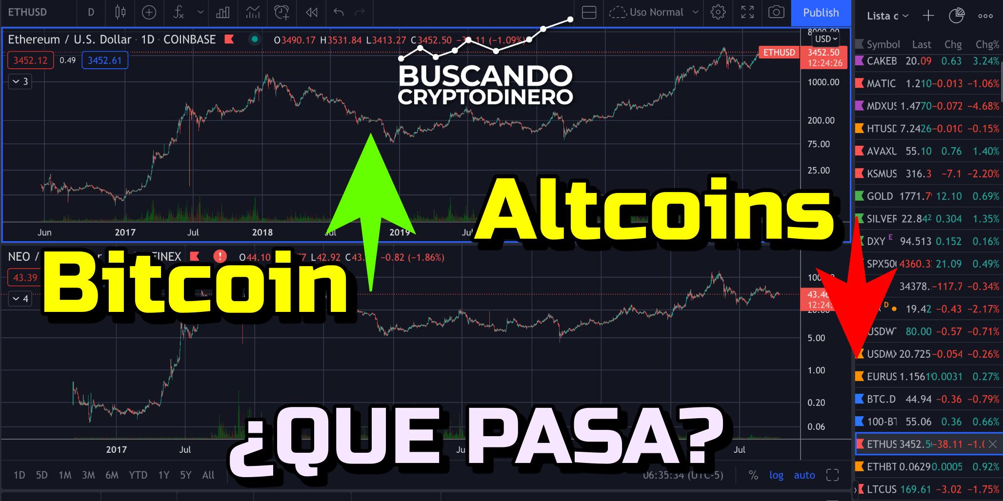 En este momento estás viendo Bitcoin SUBE y Altcoins BAJAN ¿Que pasa? + Rifa de Litecoin y Noticias !!!