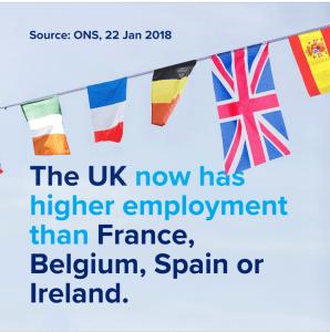 emploi et Brexit