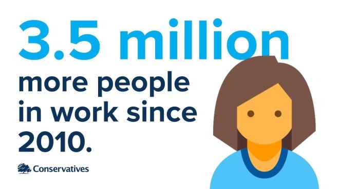 Taux de Chômage en Angleterre 2019