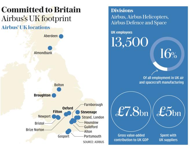 Conséquences du Brexit en 2021 et 2022 pour le Royaume-Uni