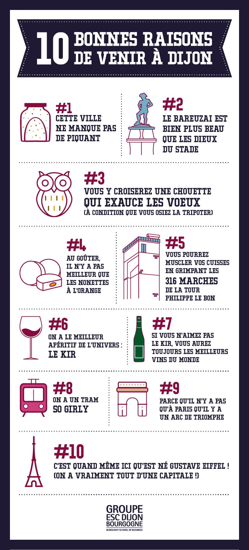 10 bonnes raisons d'aller à l'ESC Dijon