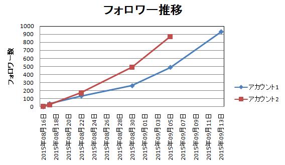 20150913-00