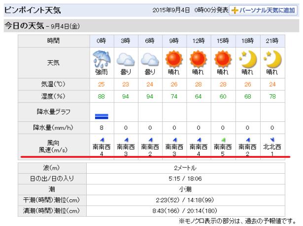 釣り-風-調べ方-03