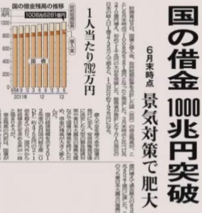 テレビや新聞で報道している『国の借金1000兆円』は真っ赤なウソだった!?
