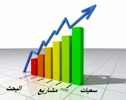 سعيات  مشاريع البحث للدراستين الصباحية والمسائية  قسم الاقتصاد