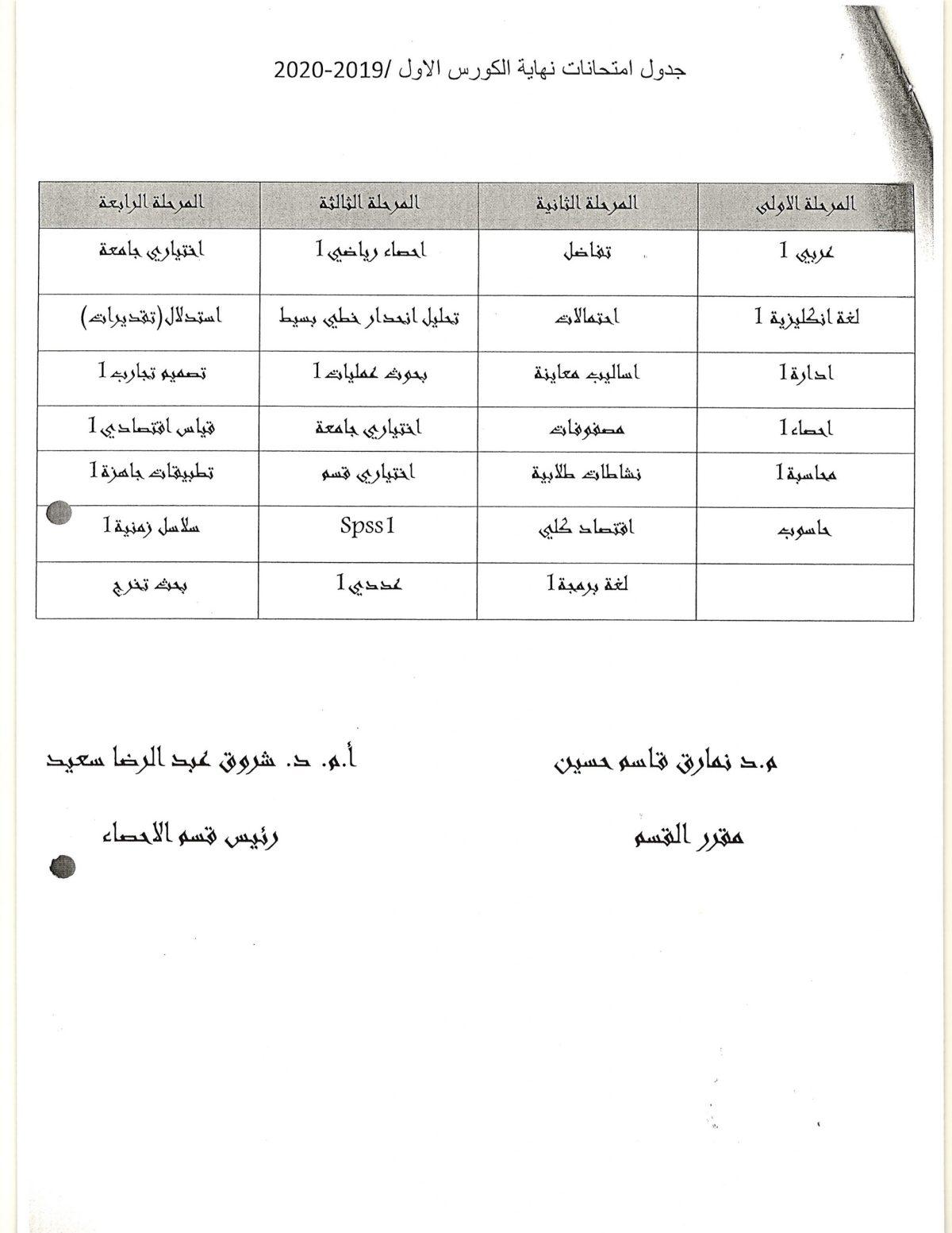 جدول امتحانات نهاية الكورس الاول 2019-2020